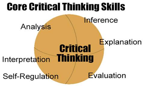 1994 critical thinking press and software Facione, p a, & facione, n c (1994) the california critical thinking skills test: test manual millbrae, california il: california academic press.